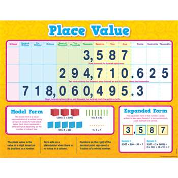 Place Value Chart, TCR7561