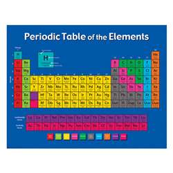 Periodic Table Of The Elements Chart, TCR7575
