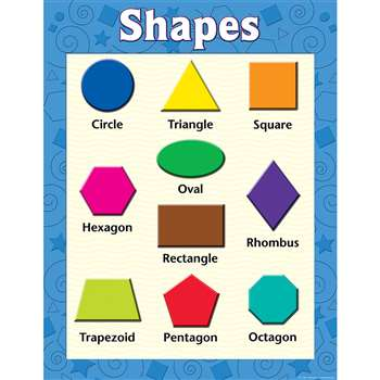 Shapes Early Learning Chart By Teacher Created Resources