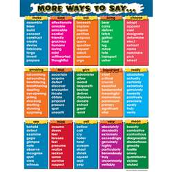 More Ways To Say Chart By Teacher Created Resources