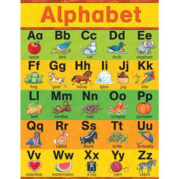 Sw Alphabet Early Learning Chart By Teacher Created Resources