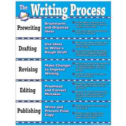 Writing Process Chart By Teacher Created Resources