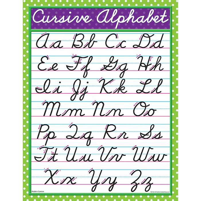 Modern Cursive Chart By Teacher Created Resources