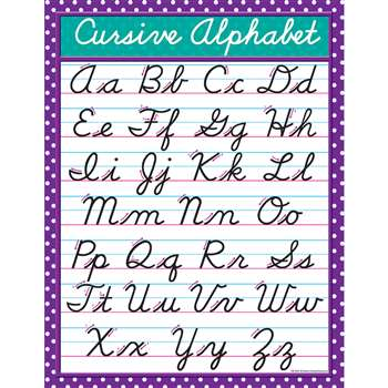 Cursive Chart By Teacher Created Resources