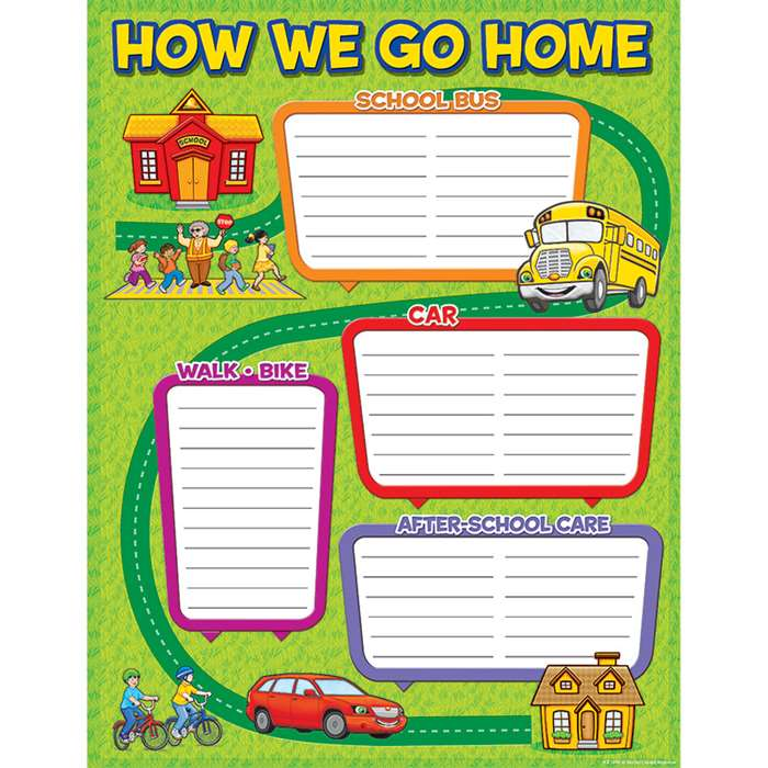 How We Go Home Chart By Teacher Created Resources