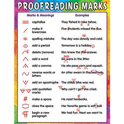 Proofreading Marks Chart By Teacher Created Resources