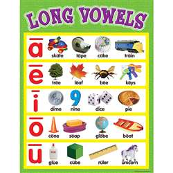 Long Vowels Chart By Teacher Created Resources