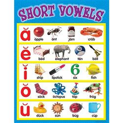 Short Vowels Chart By Teacher Created Resources