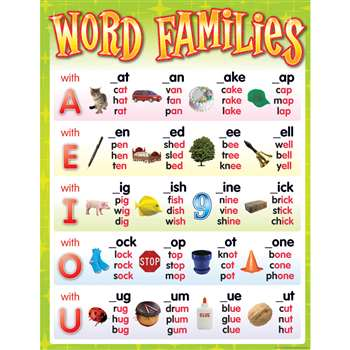 Word Families Chart By Teacher Created Resources