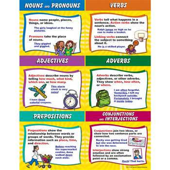 Parts Of Speech Chart By Teacher Created Resources