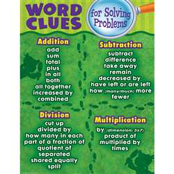 Word Clues For Solving Problems Chart By Teacher Created Resources