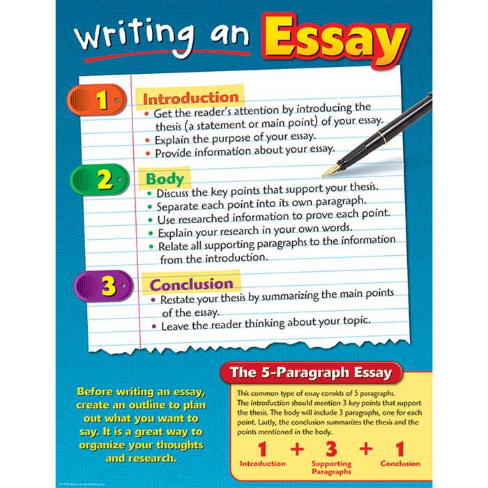 Writing An Essay Chart, TCR7785