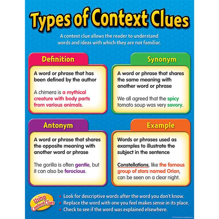 Types Of Context Clues Chart, TCR7795