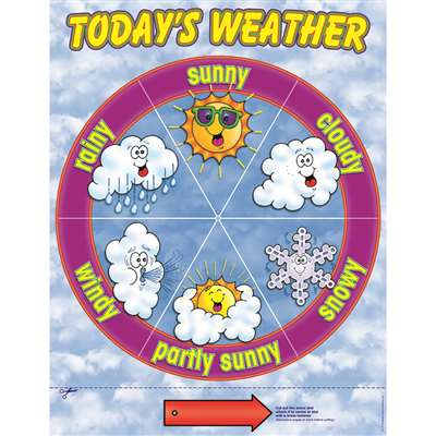 Weather Dial Chart By Teachers Friend