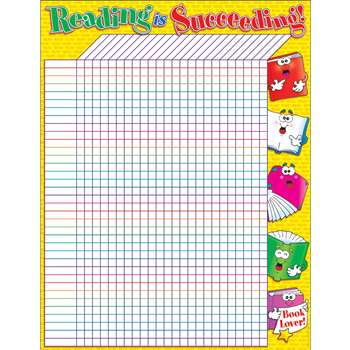 Reading Is Succeeding Incentive Chart By Teachers Friend