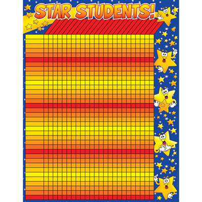 Star Students Incentive Chart By Teachers Friend
