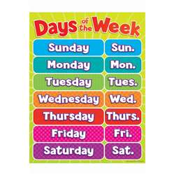 Days Of The Week Chart Gr Pk-5 By Teachers Friend