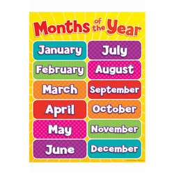 Months Of The Year Chart Gr Pk-5 By Teachers Friend