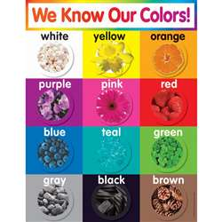 Colors Chart Gr Pk-5 By Teachers Friend