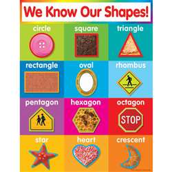 Shapes Chart Gr Pk-5 By Teachers Friend