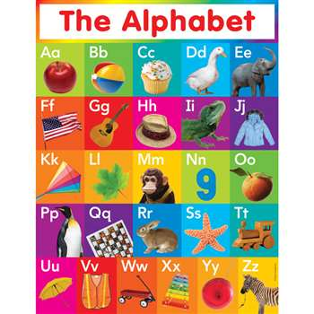Alphabet Chart By Teachers Friend