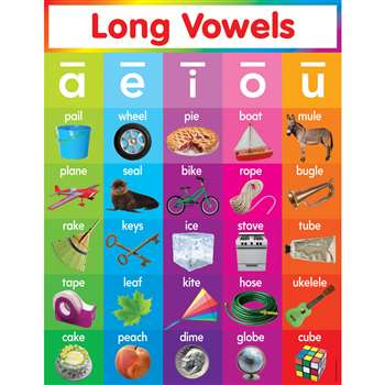 Long Vowels Chart By Teachers Friend
