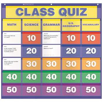 Class Quiz Pocket Chart By Teachers Friend