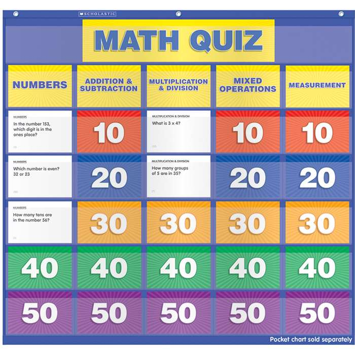 Math Class Quiz Gr 2-4 Pocket Chart Add Ons By Teachers Friend