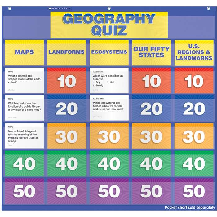 Geography Class Quiz Gr 2-4 Pocket Chart Add Ons By Teachers Friend