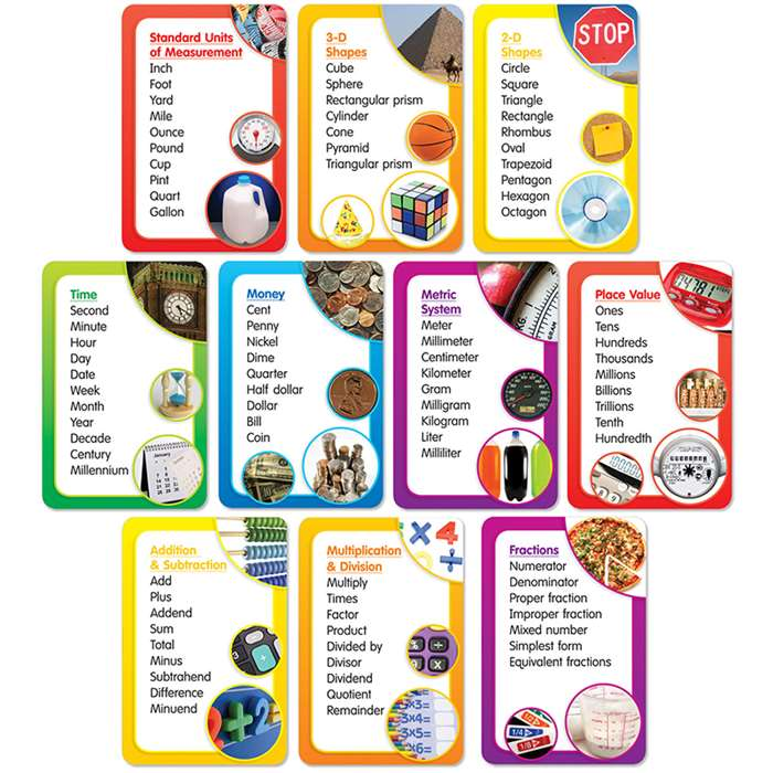 Math Word Banks Bulletin Board Set By Teachers Friend