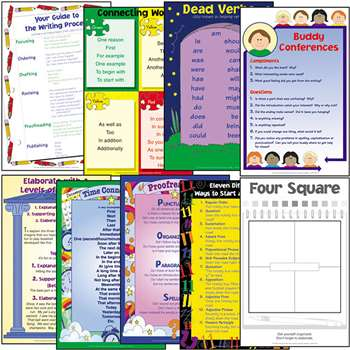 Four Square Writing Method Charts By Teaching Learning