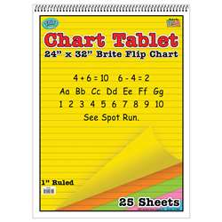 Chart Tablets 24X32 Assorted Ruled - Top3821 By Top Notch Teacher Products