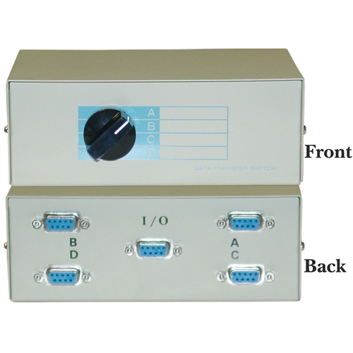 D ABCD Way Switch Box DB Female - 4 way toslink switch box