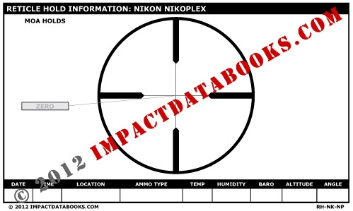 how to use nikoplex reticle