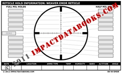 Weaver EMDR Reticle