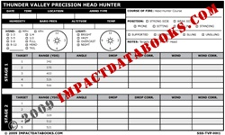 Thunder Valley Precision Head Hunter