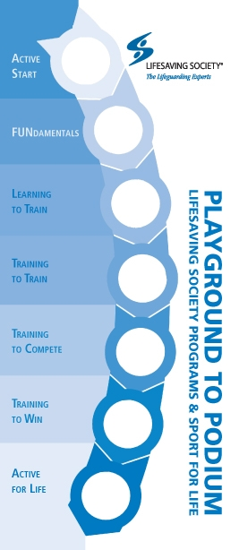 Playground to Podium Brochure