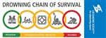 Drowning Chain of Survival Bookmarks PK of 100