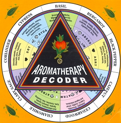 Aromatherapy Wheel