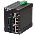 12 Port Industrial Ethernet Switch
