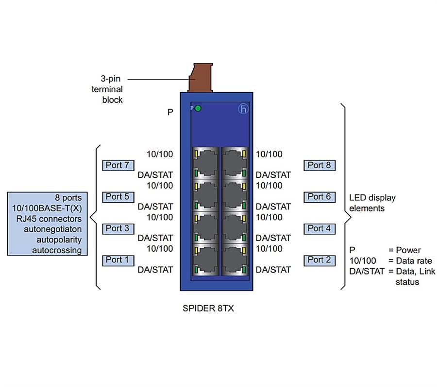 wiring diagram for machine installation diagram wiring