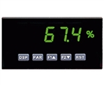 Red Lion Process Input Panel Meter, 5 Digit, Green LED