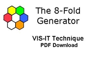 The VIS-IT™ 8-Fold Generator Technique
