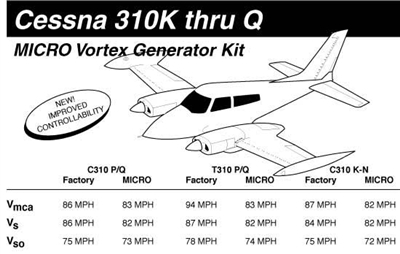 00 00 editupdate fy08 02 further Cessna 310k q besides  on helicopter landing feet