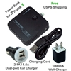 2200mAh Black External battery / Power Bank + Car & Wall charger for iPhone 5