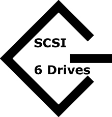 SCSI 6 Drives Option