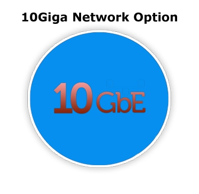 Expansion Option for Desktop PRO Gen-2 - 10gigabit/s NETWORK
