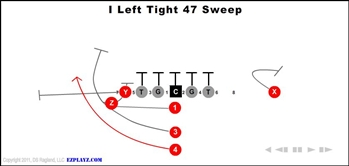 YOUTH FOOTBALL PLAYBOOK - COMPLETE - JPEG