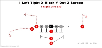 YOUTH FOOTBALL PLAYBOOK - COMPLETE - MP4