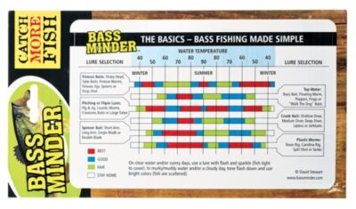 Your 1 source for bass minder lure selection guide for Fishing lure selector